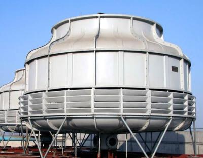 廢水處理設備制造