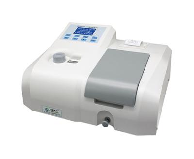 6B-1800型多參數水質速測儀