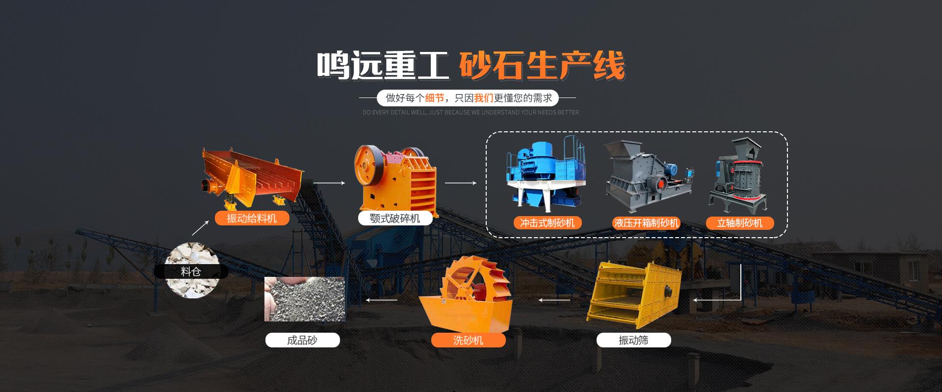 制砂机设备厂家