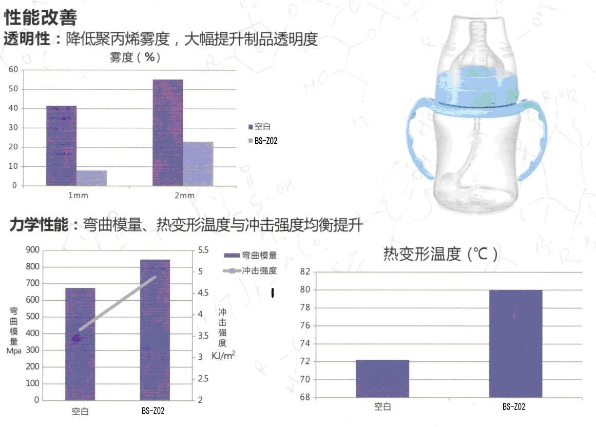 PP增透剂成核剂母粒