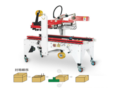 電商型自動折蓋封箱機CCP-FC500DS