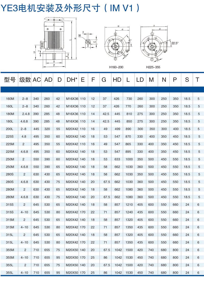 YE3系列三相異步電動機