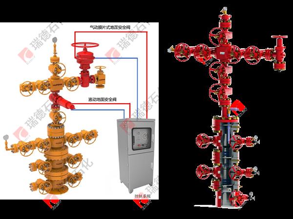 電纜井口裝置和采油樹