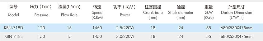 KBN-718技術參數