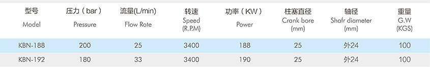 KBN-188/192技術參數