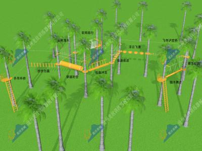 丛林探险乐园-树上探险乐园