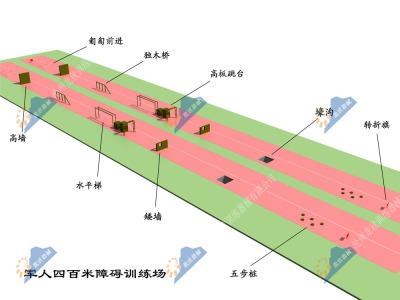 军人四百米障碍场-400米障碍场