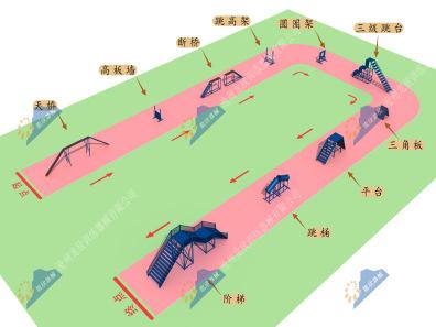辽宁武警警犬障碍训练场-警犬障碍器材