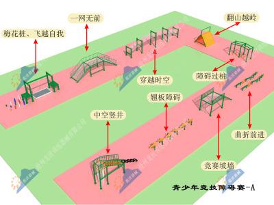 户外拓展训练设备-青少年综合障碍赛