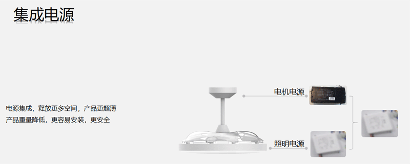 平臺風扇燈-風尚-36寸