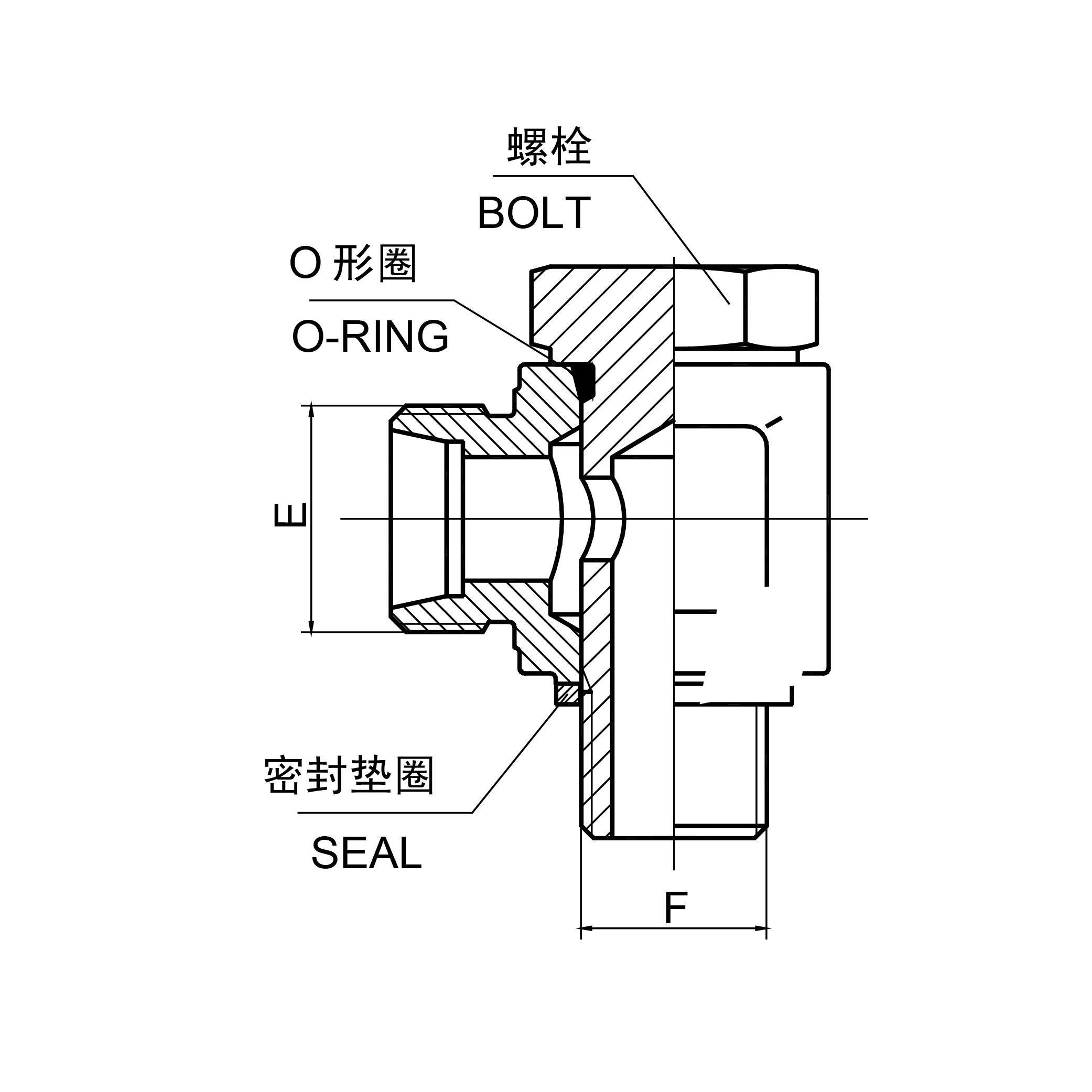 公制螺纹铰接接头 1CI/1DI