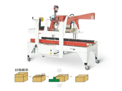 中速型自动折盖封箱机CCP-FC500A