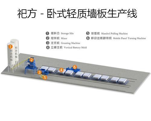 泰安卧式轻质墙板生产线