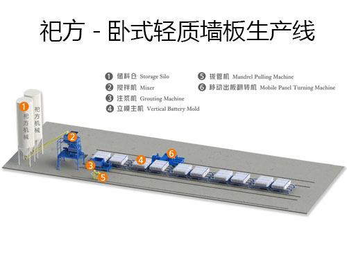 襄阳卧式轻质墙板生产线
